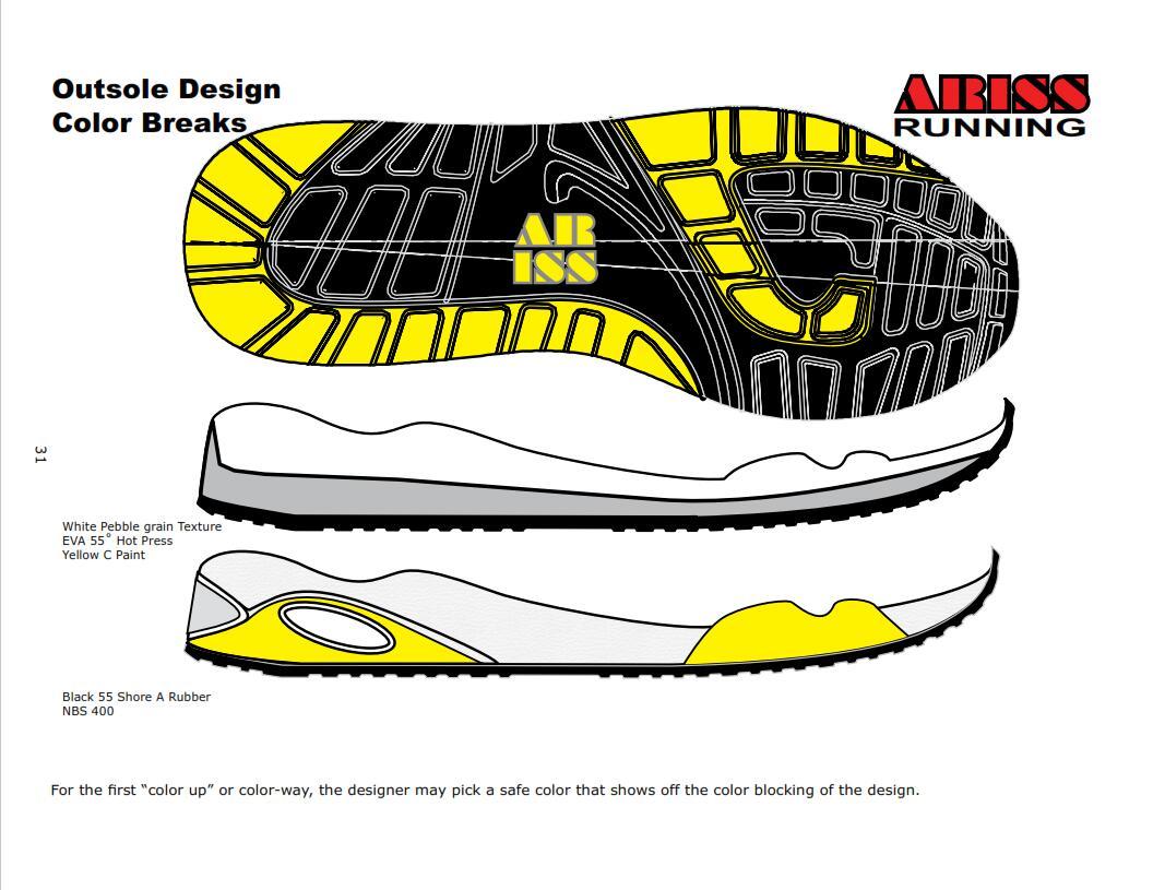 shoe development 10